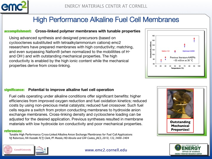 High Performance Alkaline Fuel Cell Membranes > Research